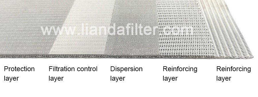 Standard 5 layer sintered wire mesh with layer step and remarks