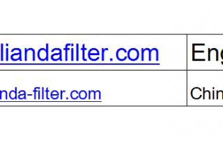 Lianda filter website